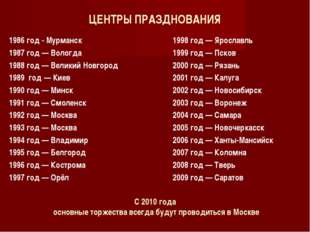 ЦЕНТРЫ ПРАЗДНОВАНИЯ 1986 год- Мурманск 1987 год— Вологда 1988 год— Великий