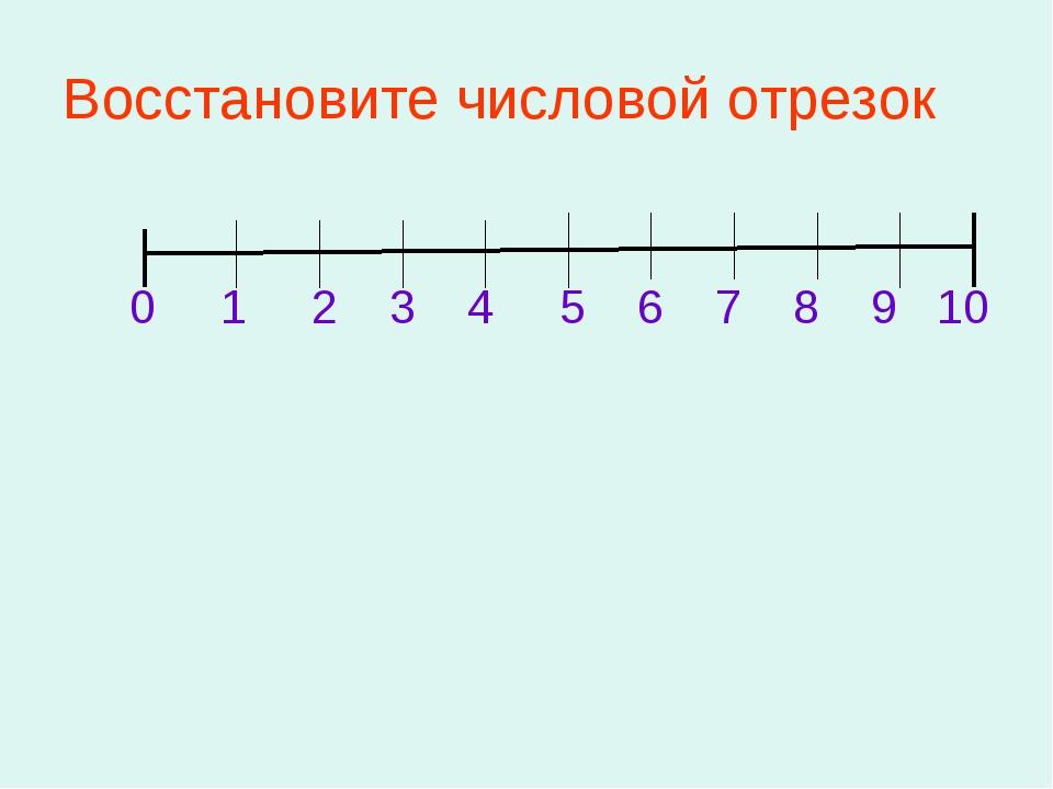 0 1 2 3 4 5 6 7 8 9 10 Восстановите числовой отрезок