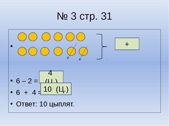 ? 6 – 2 = 6 + 4 = Ответ: 10 цыплят. № 3 стр. 31 4 (Ц.) 10 (Ц.) +