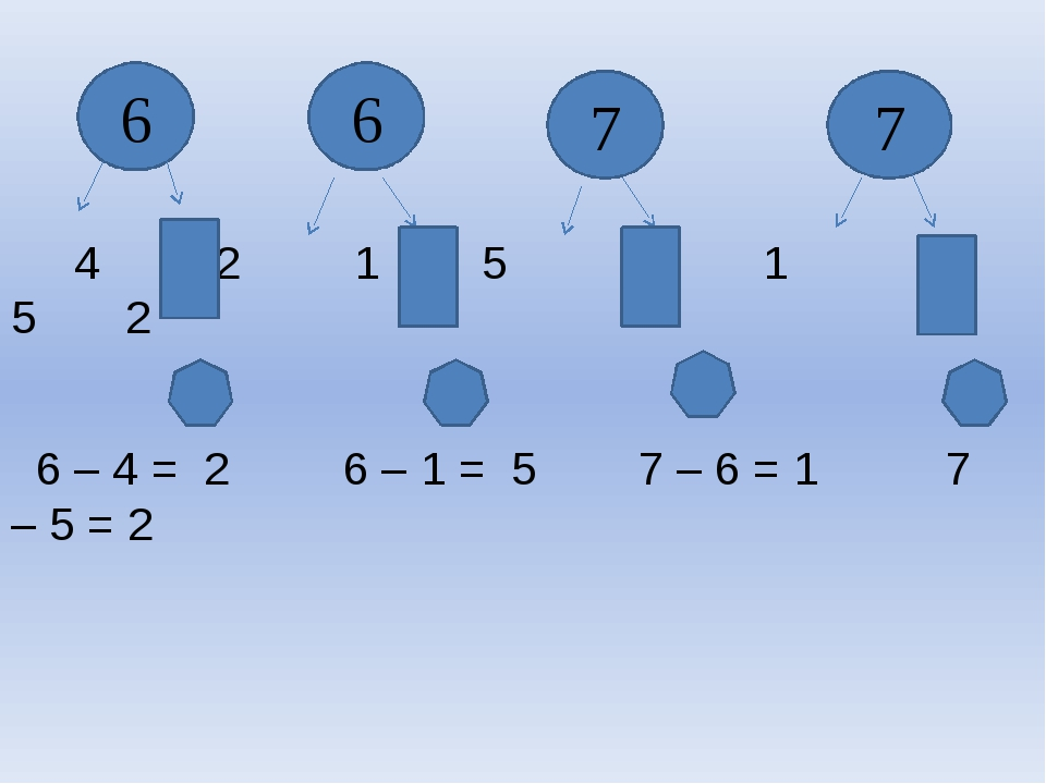 6 4 2 1 5 6 1 5 2 6 – 4 = 2 6 – 1 = 5 7 – 6 = 1 7 – 5 = 2 6 7 7