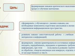 Цель: Задачи: формирование навыков критического мышления в процессе обучения