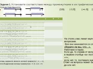 Задание 1.Установите соответствие между промежутками и их графическим предст