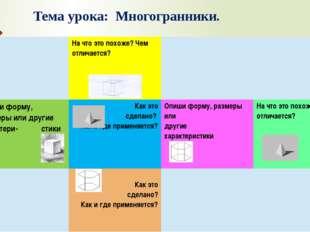Тема урока: Многогранники. На что это похоже? Чем отличается? Опиши форму, ра