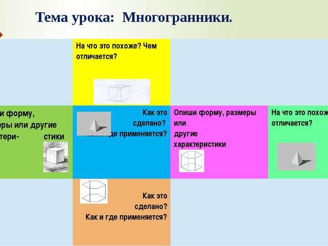 Тема урока: Многогранники. На что это похоже? Чем отличается? Опиши форму, ра...