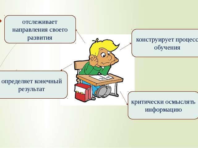 отслеживает направления своего развития конструирует процесс обучения определ...