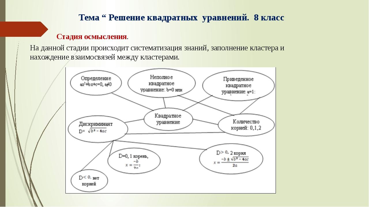 Стадия осмысления. На данной стадии происходит систематизация знаний, заполне...