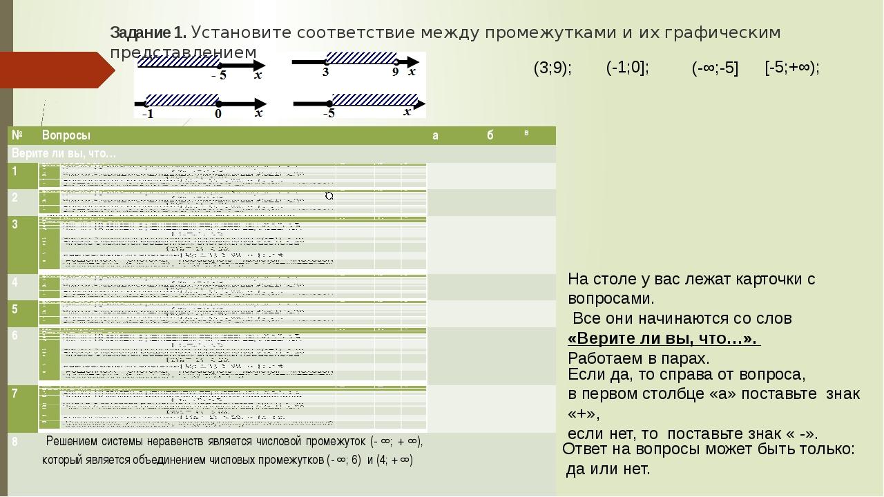 Задание 1.Установите соответствие между промежутками и их графическим предст...
