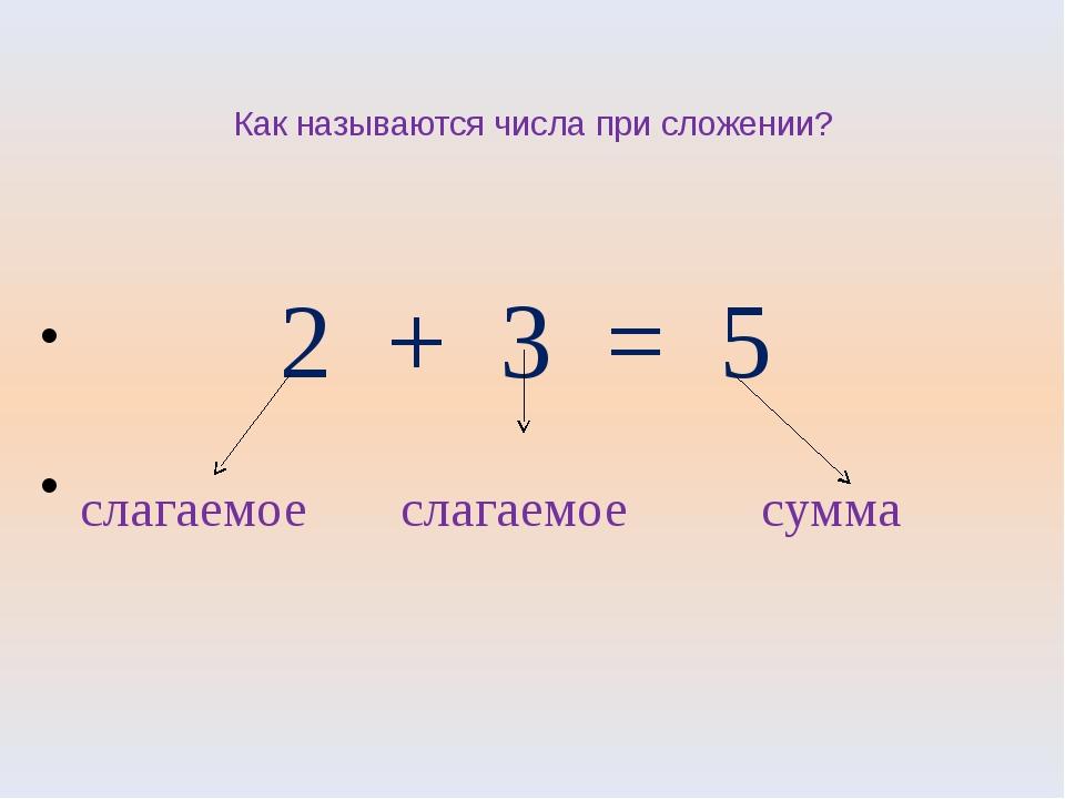 2 + 3 = 5 слагаемое слагаемое сумма Как называются числа при сложении?