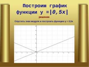 Построим график функции у =|0,5х| Опустить знак модуля и построить функцию у