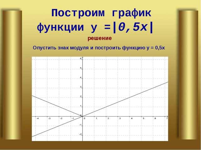 Построим график функции у =|0,5х| Опустить знак модуля и построить функцию у...