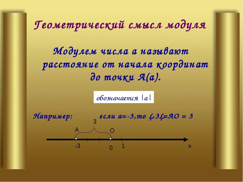 Геометрический смысл модуля Модулем числа а называют расстояние от начала коо...