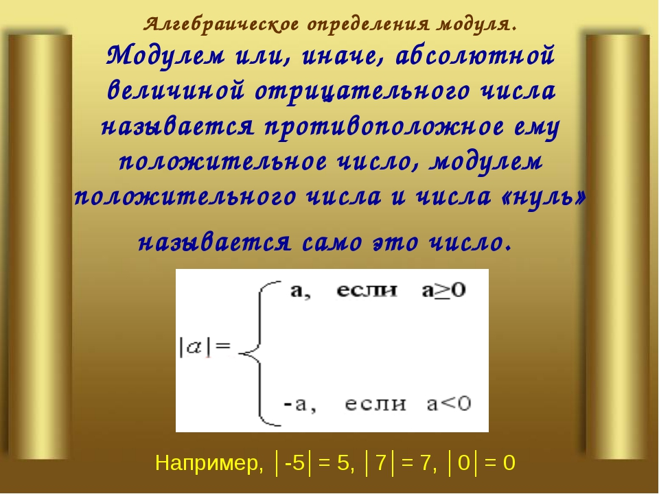 Алгебраическое определения модуля. Модулем или, иначе, абсолютной величиной о...