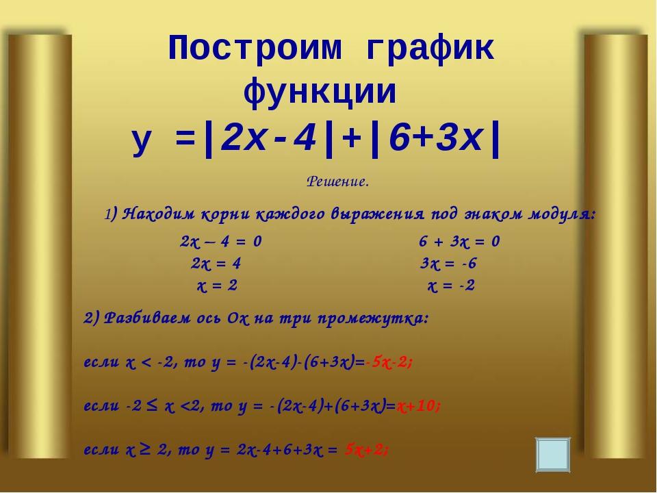 Построим график функции у =|2х-4|+|6+3х| Решение. 1) Находим корни каждого вы...