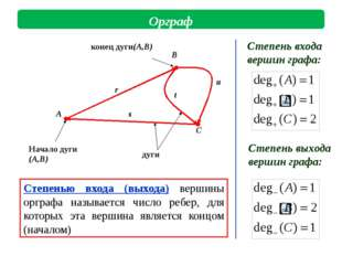 дуги Начало дуги (A,B) конец дуги(A,B) Степенью входа (выхода) вершины оргра