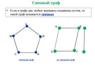 Связный граф Если в графе две любые вершины соединены путем, то такой граф на