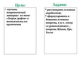 Цель: изучить теоретический материал по теме «Теория графов» и возможность ег