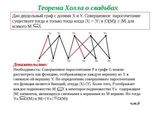 Теорема Холла о свадьбах Доказательство: Необходимость: Совершенное паросочет...