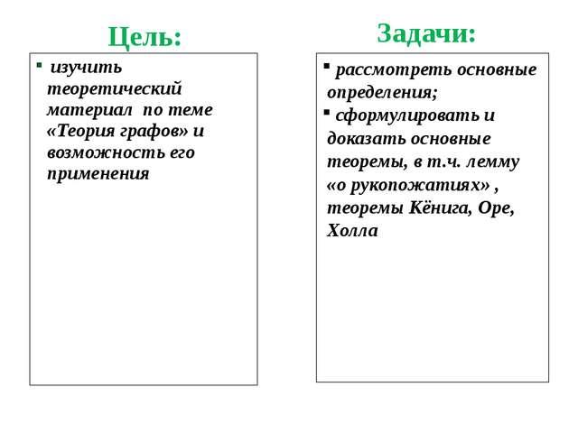 Цель: изучить теоретический материал по теме «Теория графов» и возможность ег...