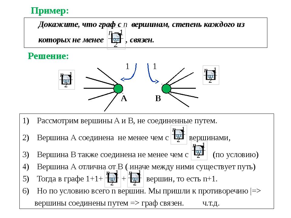 Докажите, что граф с n вершинам, степень каждого из которых не менее , связен...