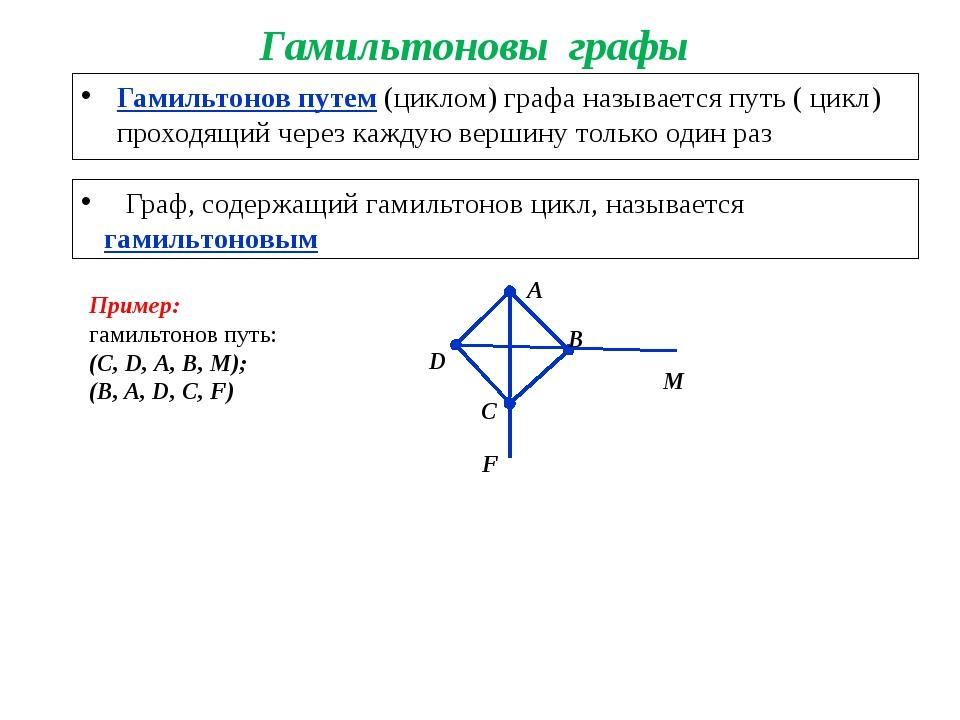 Гамильтоновы графы Гамильтонов путем (циклом) графа называется путь ( цикл) п...