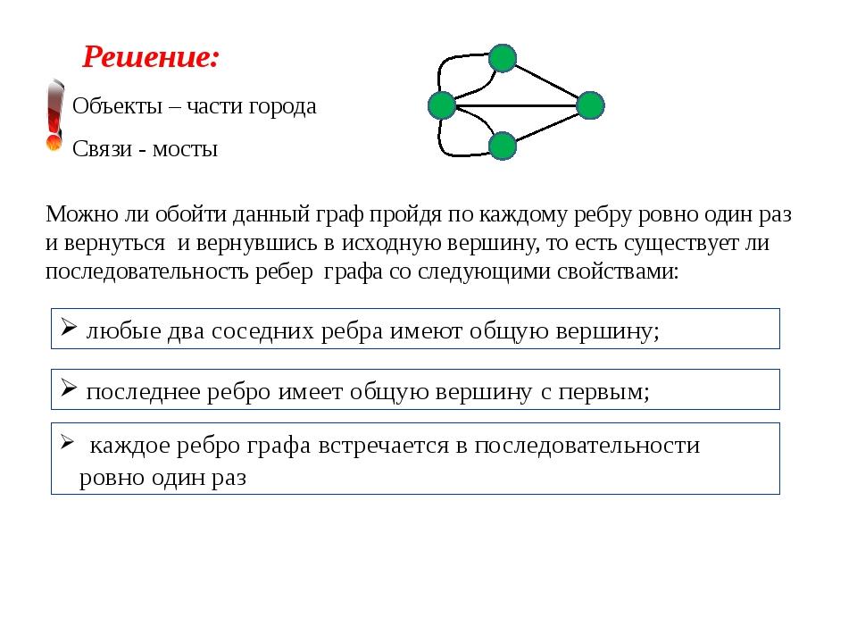 Решение: Объекты – части города Связи - мосты Можно ли обойти данный граф пр...
