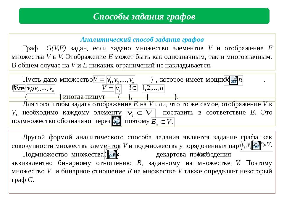 Аналитический способ задания графов Граф G(V,E) задан, если задано множество...