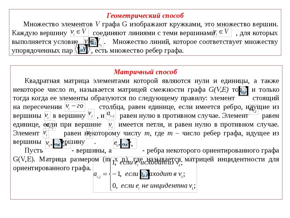 Геометрический способ Множество элементов V графа G изображают кружками, это...