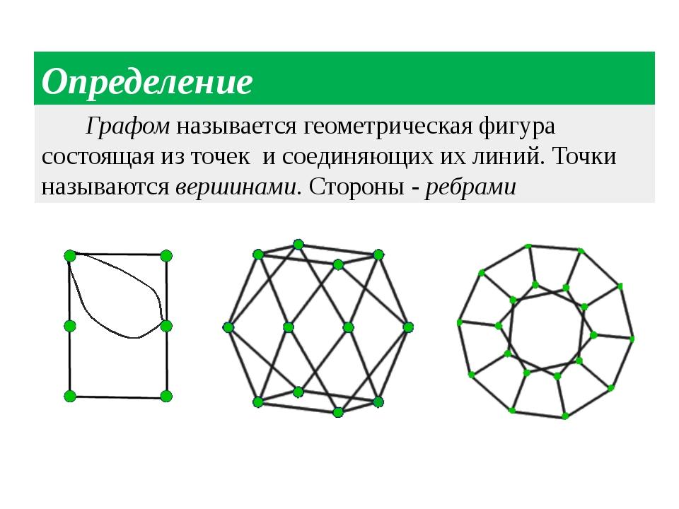 Определение Графом называется геометрическая фигура состоящая из точек и соед...
