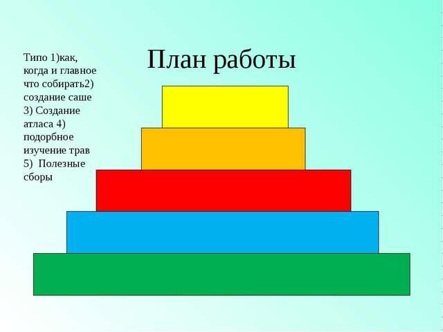 План работы Типо 1)как, когда и главное что собирать2) создание саше 3) Созда...