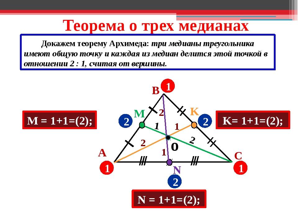 Теорема о трех медианах Докажем теорему Архимеда: три медианы треугольника и...