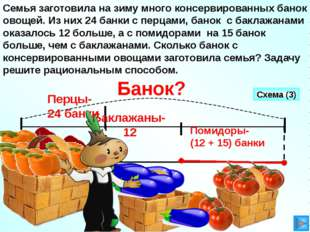 Схема (3) Семья заготовила на зиму много консервированных банок овощей. Из н