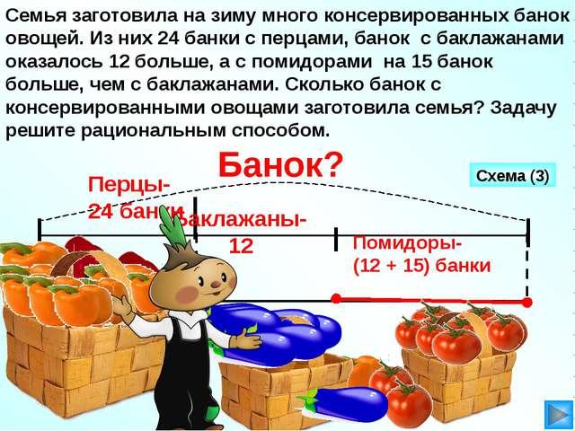 Схема (3) Семья заготовила на зиму много консервированных банок овощей. Из н...