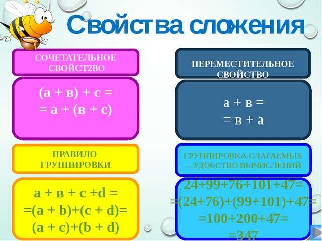 СОЧЕТАТЕЛЬНОЕ СВОЙСТ2ВО Свойства сложения (а + в) + с = = а + (в + с) ПЕРЕМЕС...