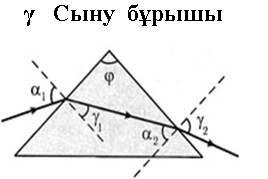 Безымянный111