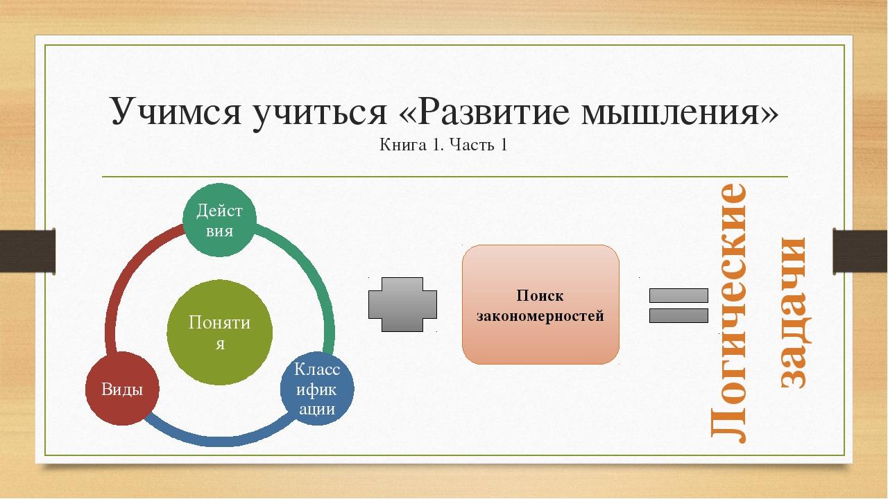 Учимся учиться «Развитие мышления» Книга 1. Часть 1 Поиск закономерностей Лог...