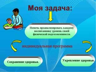 Помочь проанализировать каждому воспитаннику уровень своей физической подгото