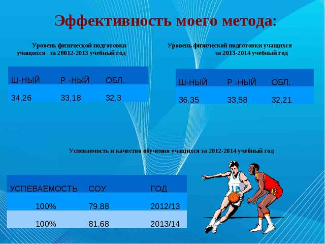 Уровень физической подготовки учащихся за 20012-2013 учебный год Уровень физи...
