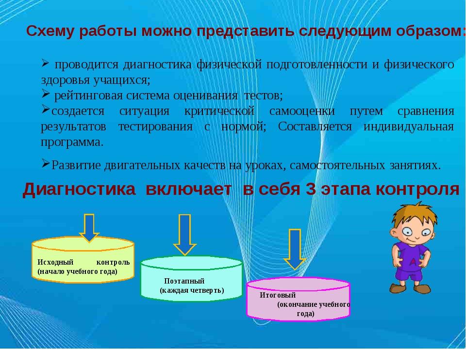 проводится диагностика физической подготовленности и физического здоровья уч...