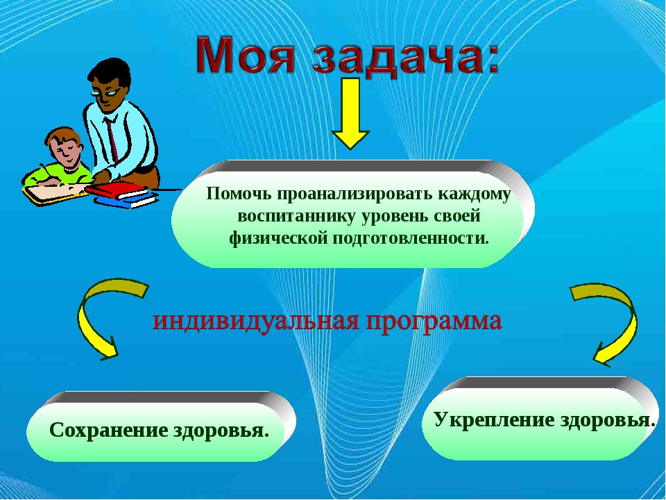 Помочь проанализировать каждому воспитаннику уровень своей физической подгото...