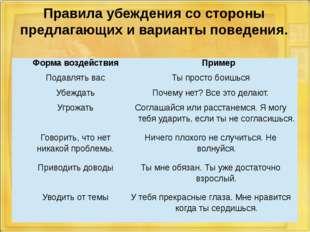 Правила убеждения со стороны предлагающих и варианты поведения.  Форма возде