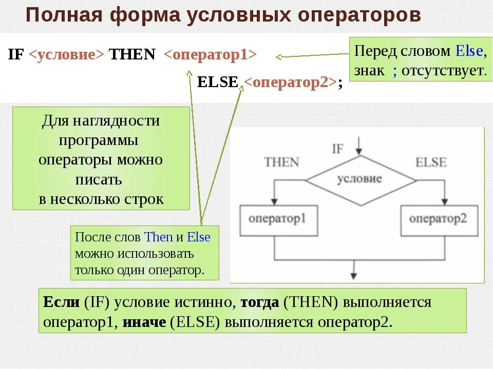 Полная форма условных операторов IF  THEN  ELSE ; Для наглядности программы о...