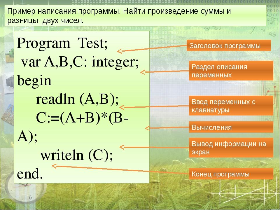 Program Test; var A,B,C: integer; begin readln (A,B); C:=(A+B)*(B-A); writeln...
