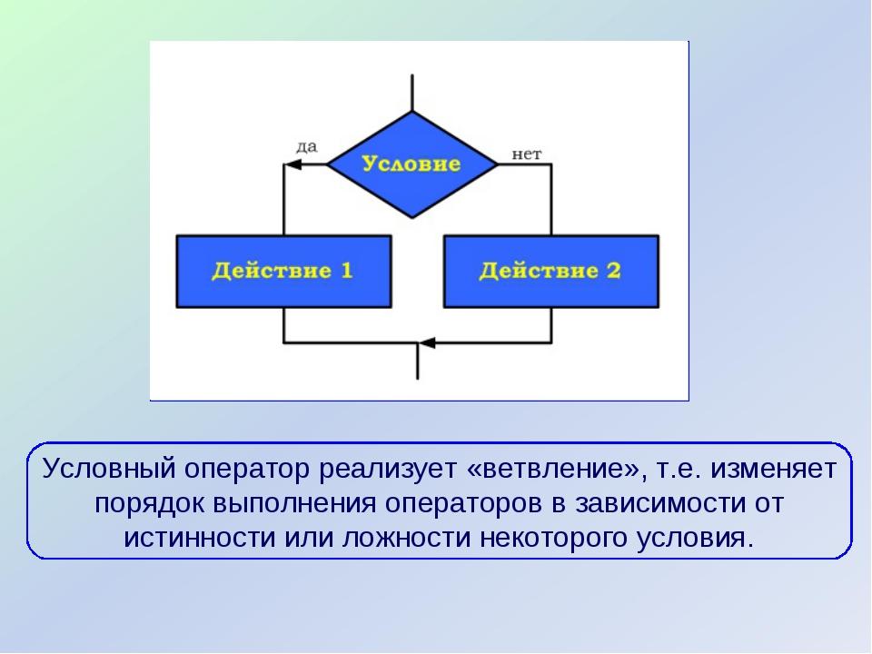 Условный оператор реализует «ветвление», т.е. изменяет порядок выполнения опе...