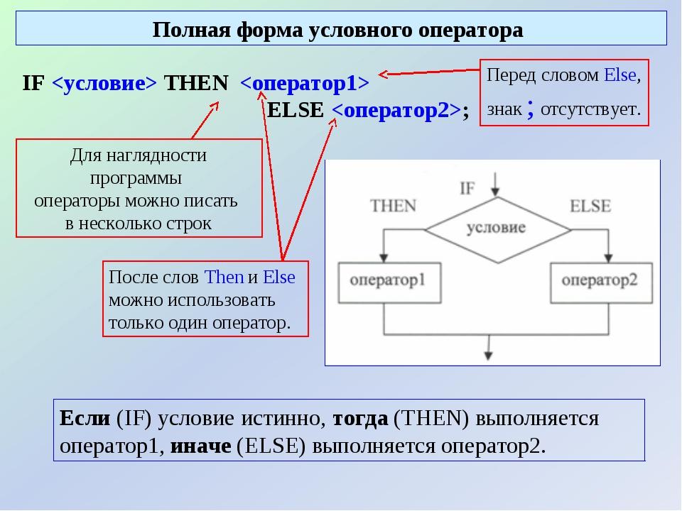 Полная форма условного оператора IF  THEN  ELSE ; Перед словом Else, знак ; о...
