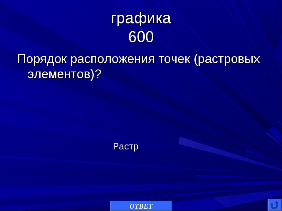 графика 600 Порядок расположения точек (растровых элементов)? ОТВЕТ Растр