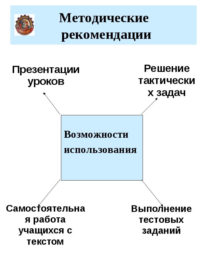 Методические рекомендации Возможности использования