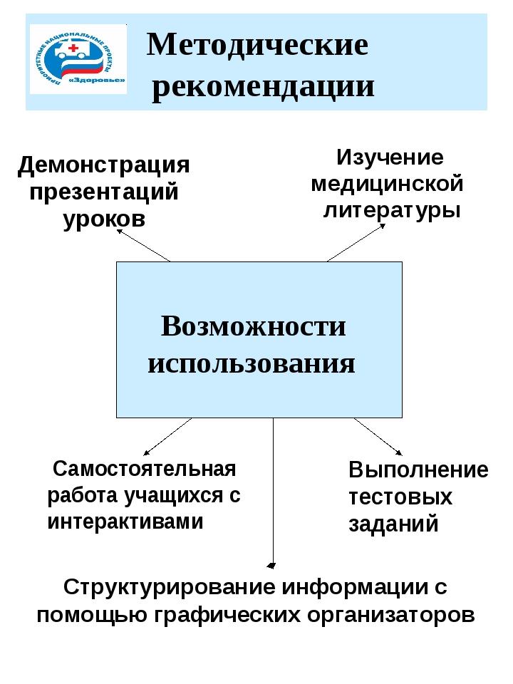 Методические рекомендации Возможности использования Структурирование информа...
