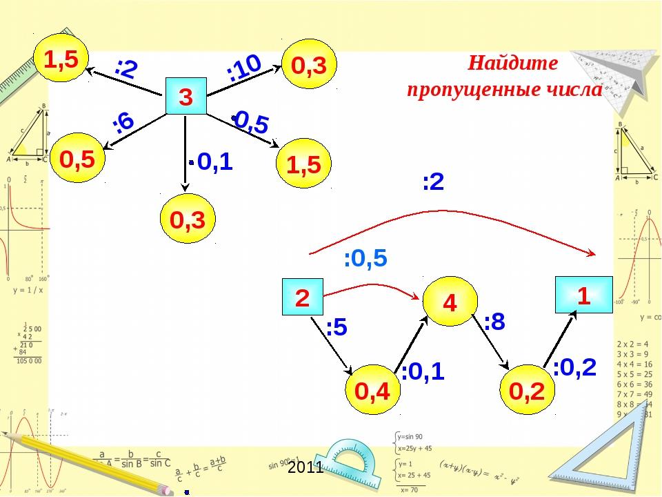 1 0,3 0,4 1,5 0,3 0,5 1,5 3 :2 4 0,2 2 :10 Найдите пропущенные числа :6 :0,2...