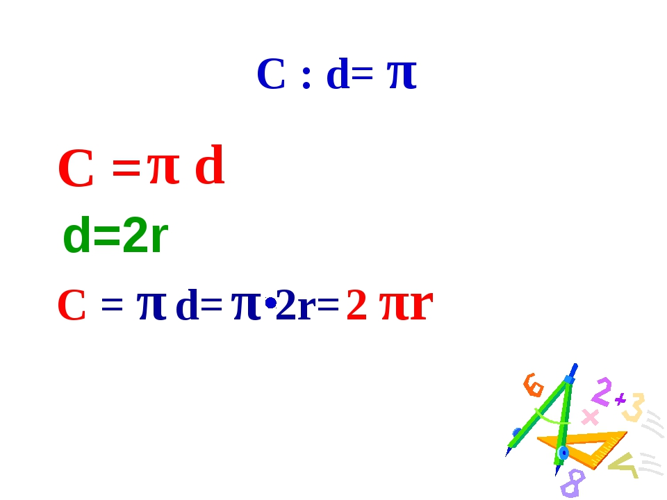 C : d= π C = C = π d= π 2r= 2 πr π d d=2r