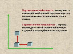 Вертикальная мобильность - совокупность взаимодействий, способствующих перехо